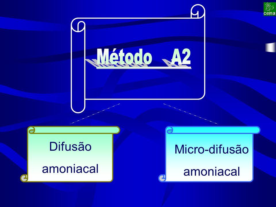 Difusão amoniacal Micro-difusão amoniacal