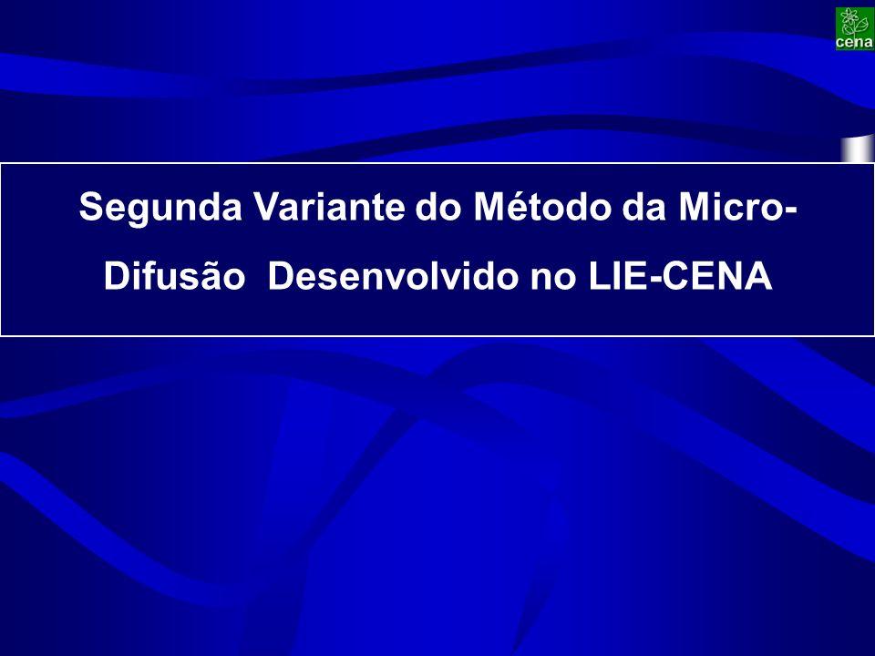 Segunda Variante do Método da Micro- Difusão Desenvolvido no LIE-CENA