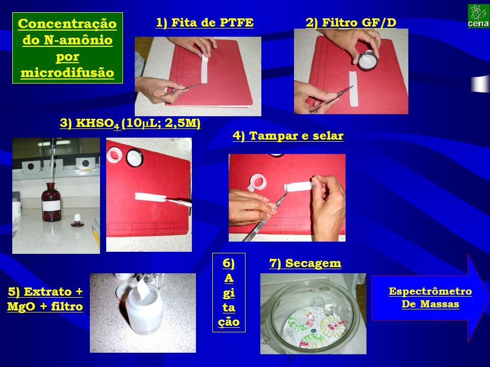 1) Fita de PTFE Concentração do N-amônio por microdifusão 2) Filtro GF/D 3) KHSO 4 (10 L; 2,5M) 4) Tampar e selar 5) Extrato + MgO + filtro 6) A gi ta ção 7) Secagem Espectrômetro De Massas