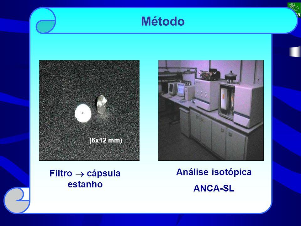 Filtro cápsula estanho Análise isotópica ANCA-SL Método (6x12 mm)