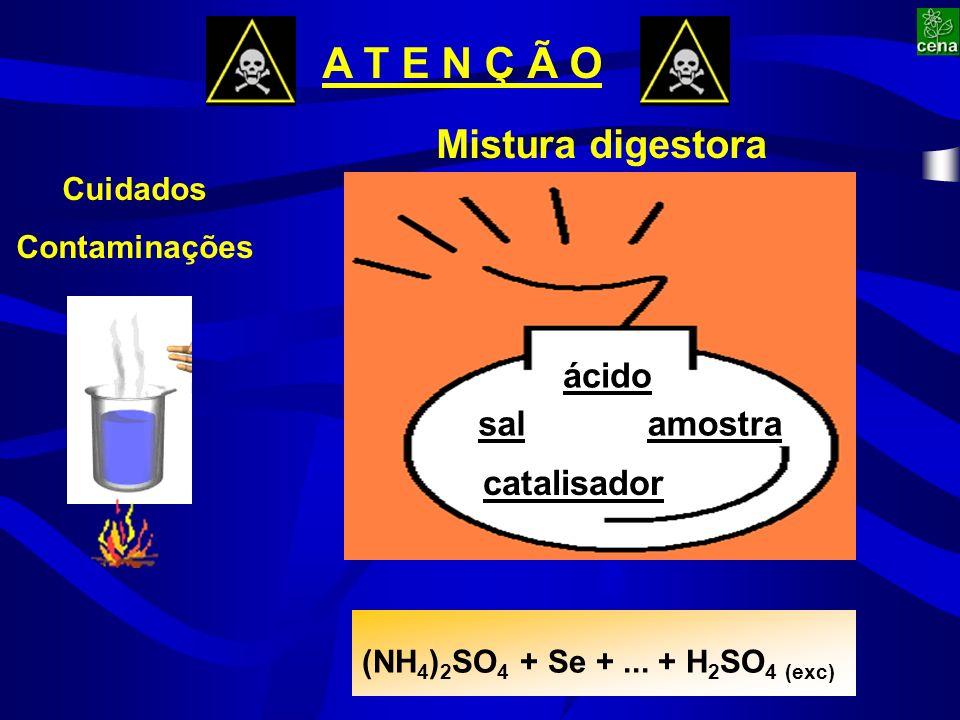 Tubo digestão-difusão NH 3 Titulação (base) H 2 SO 4 exc.