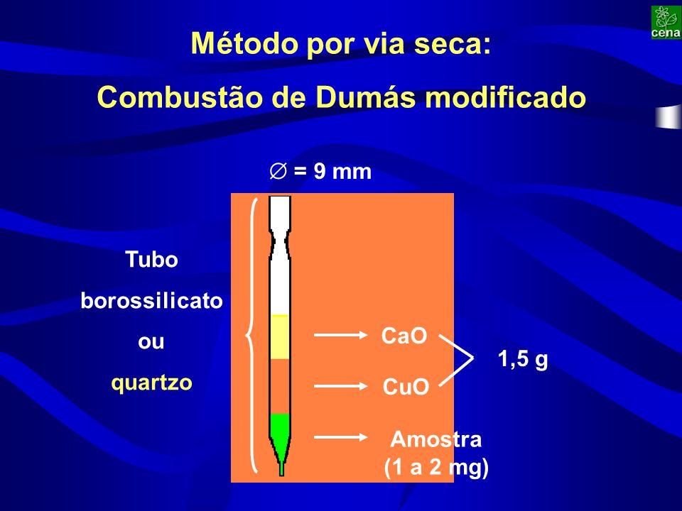 Tubo borossilicato ou quartzo Método por via seca: Combustão de Dumás modificado Amostra (1 a 2 mg) CuO CaO 1,5 g = 9 mm