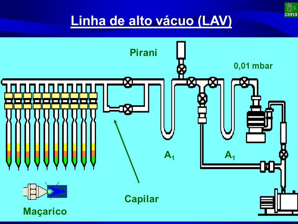 Pirani A1A1 A1A1 0,01 mbar Linha de alto vácuo (LAV) Capilar Maçarico