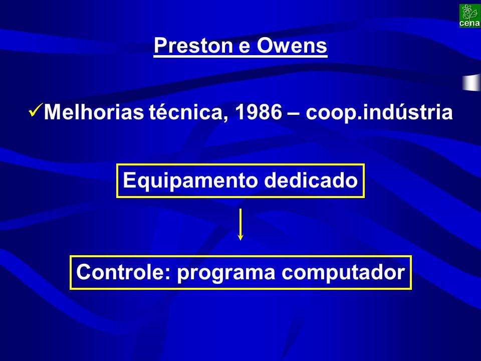 Melhorias técnica, 1986 – coop.indústria Equipamento dedicado Preston e Owens Controle: programa computador