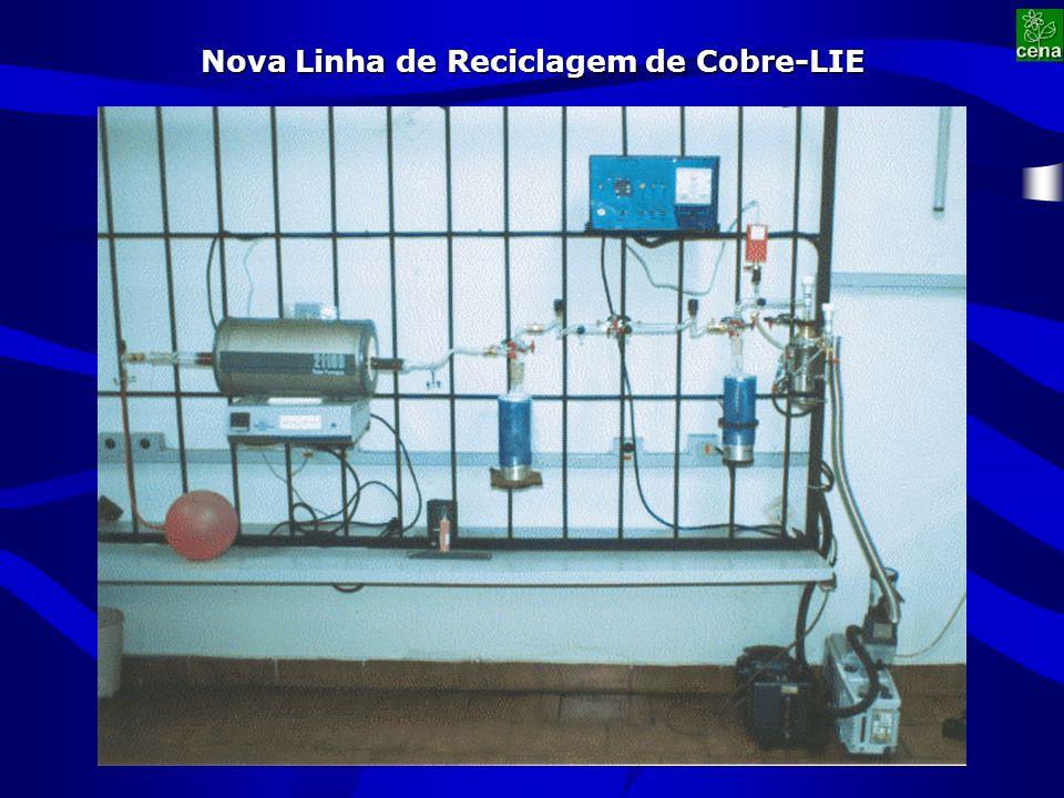 Nova Linha de Reciclagem de Cobre-LIE