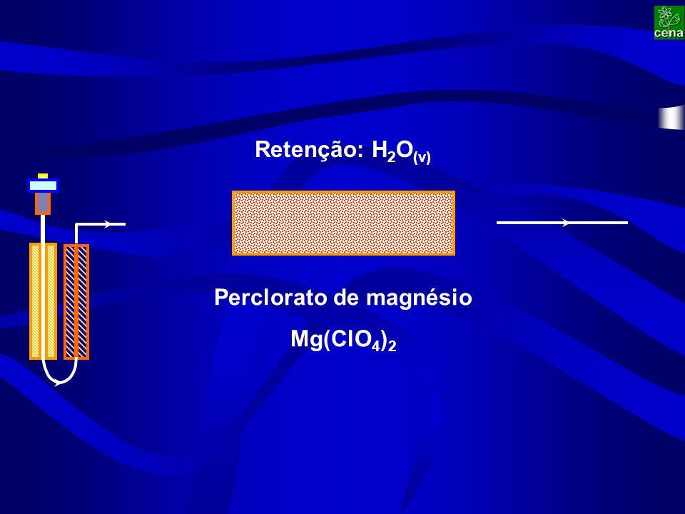 Retenção: H 2 O (v) Perclorato de magnésio Mg(ClO 4 ) 2