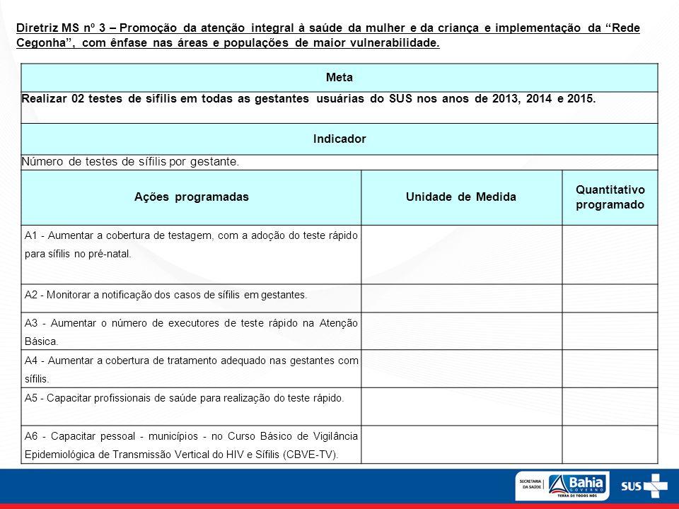 Meta 2013: municípios que investigaram menos que 45%, pactuar a meta mínima Nacional de 40%; para municípios que investigaram 45% ou mais, manter ou aumentar a meta.