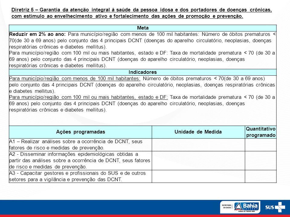 Meta Alcançar, em pelo menos 70% dos municípios, as coberturas vacinais (CV) adequadas do Calendário Básico de Vacinação da Criança.