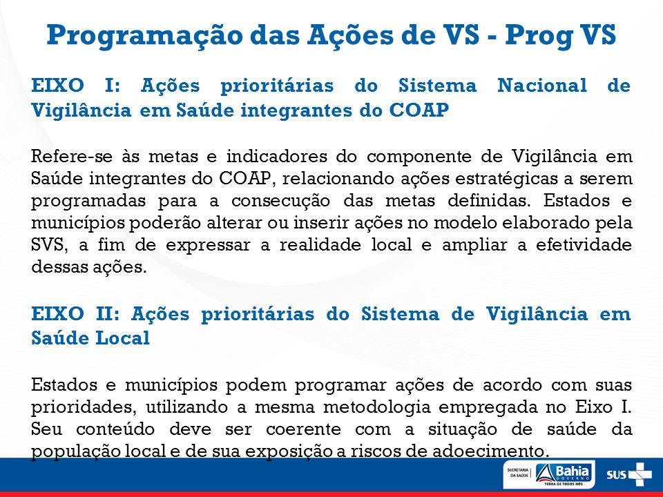 Programação das Ações de VS - Prog VS EIXO I: Ações prioritárias do Sistema Nacional de Vigilância em Saúde integrantes do COAP Refere-se às metas e i