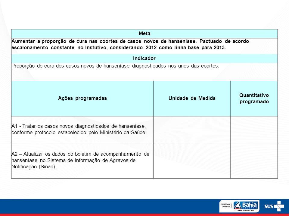 Meta Garantir exames dos contatos intradomiciliares de casos novos de hanseníase.