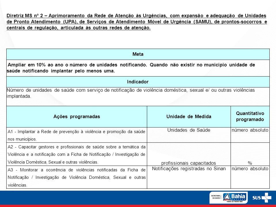 Diretriz MS nº 2 – Aprimoramento da Rede de Atenção às Urgências, com expansão e adequação de Unidades de Pronto Atendimento (UPA), de Serviços de Ate