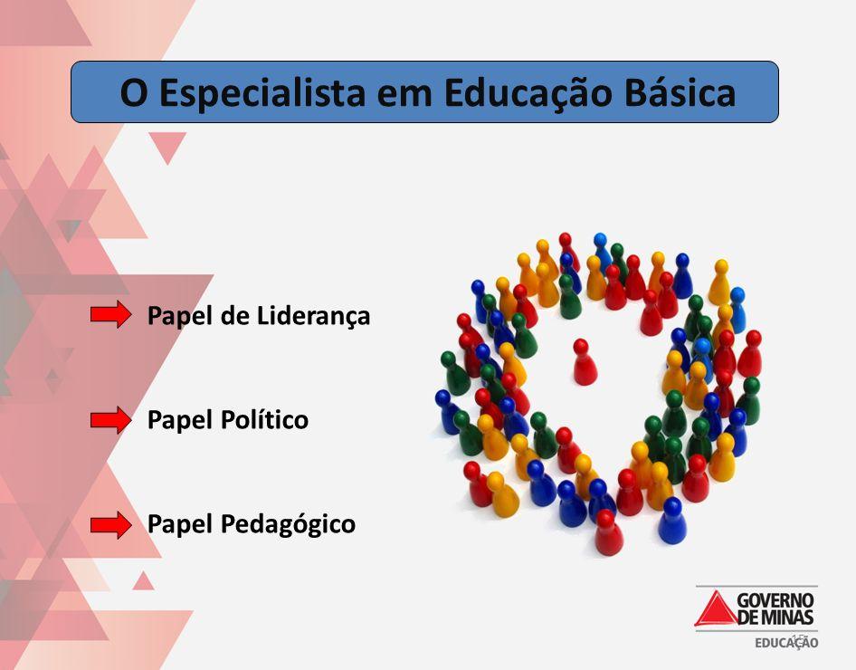 O Especialista em Educação Básica Papel de Liderança Papel Político Papel Pedagógico 15