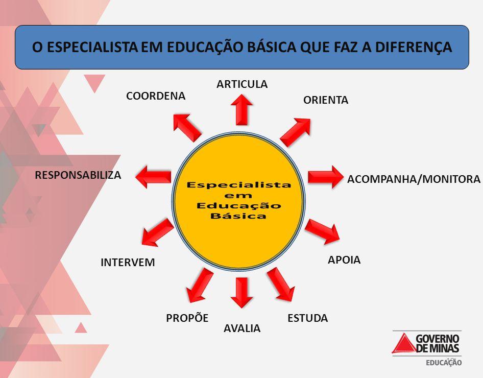 ARTICULA COORDENA RESPONSABILIZA INTERVEM PROPÕE AVALIA ESTUDA ACOMPANHA/MONITORA ORIENTA O ESPECIALISTA EM EDUCAÇÃO BÁSICA QUE FAZ A DIFERENÇA APOIA