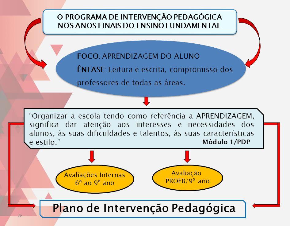 Avaliações Internas 6º ao 9º ano 26 O PROGRAMA DE INTERVENÇÃO PEDAGÓGICA NOS ANOS FINAIS DO ENSINO FUNDAMENTAL Organizar a escola tendo como referênci