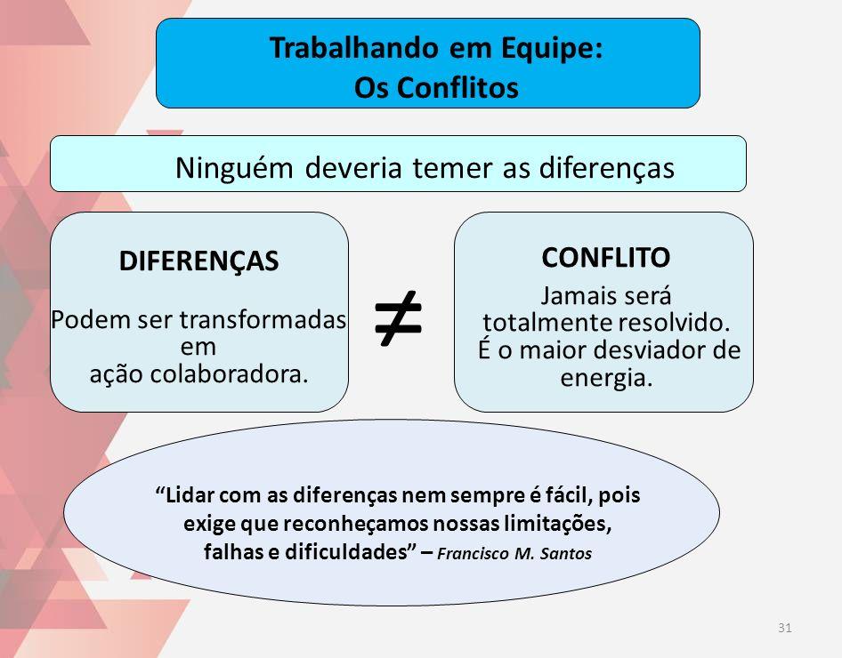 Trabalhando em Equipe: Os Conflitos Ninguém deveria temer as diferenças DIFERENÇAS Podem ser transformadas em ação colaboradora. CONFLITO Jamais será