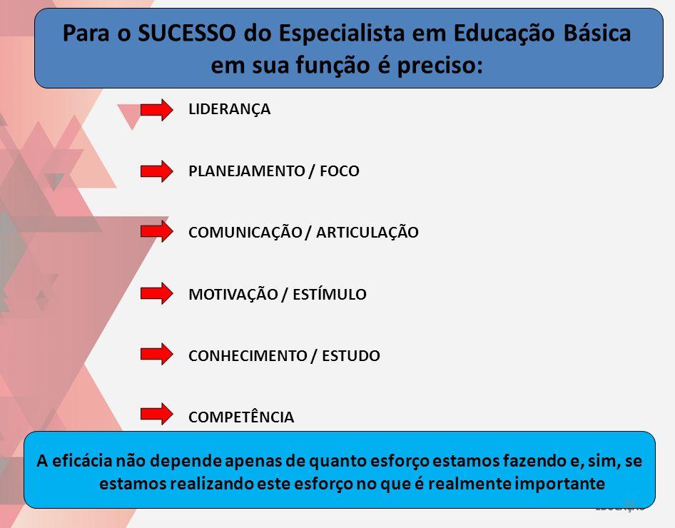 Para o SUCESSO do Especialista em Educação Básica em sua função é preciso: A eficácia não depende apenas de quanto esforço estamos fazendo e, sim, se
