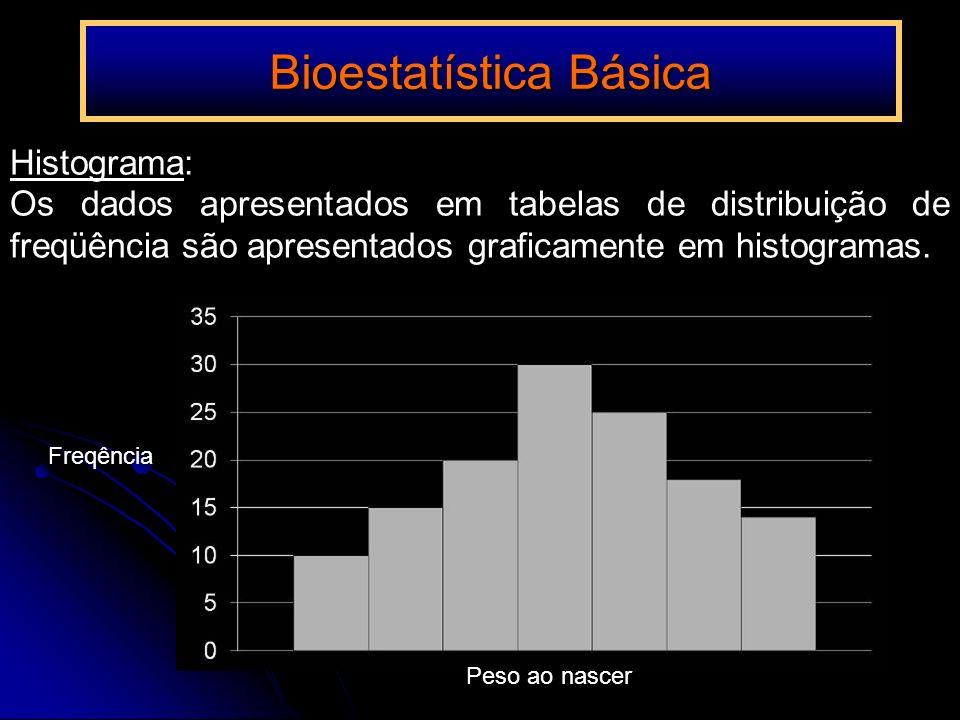 Histograma: Os dados apresentados em tabelas de distribuição de freqüência são apresentados graficamente em histogramas. Bioestatística Básica Peso ao
