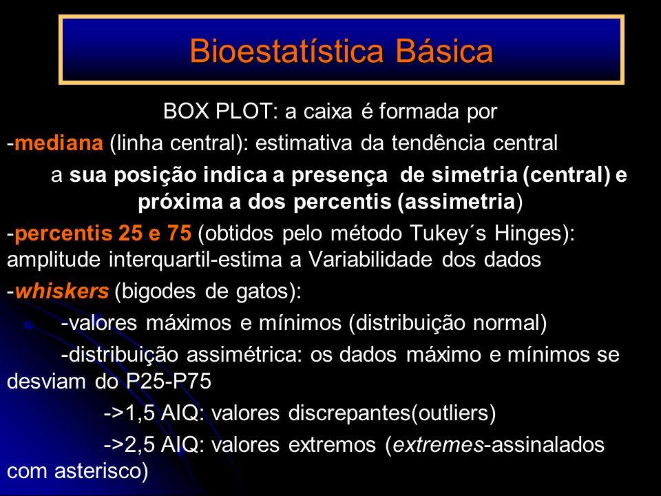 BOX PLOT: a caixa é formada por -mediana (linha central): estimativa da tendência central a sua posição indica a presença de simetria (central) e próx