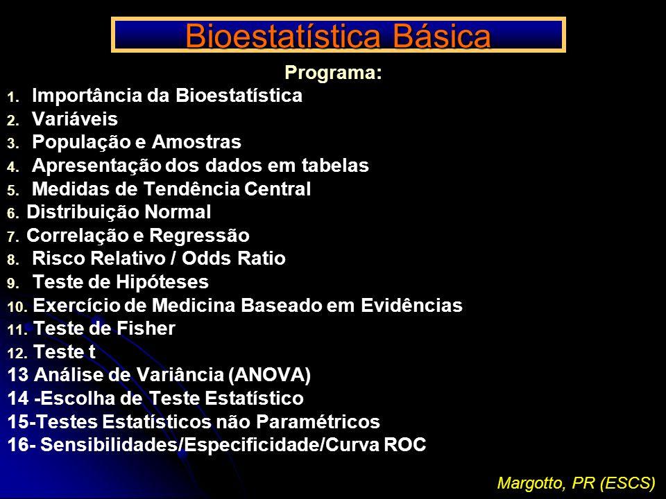 Bioestatística Básica Programa: 1. 1. Importância da Bioestatística 2. 2. Variáveis 3. 3. População e Amostras 4. 4. Apresentação dos dados em tabelas