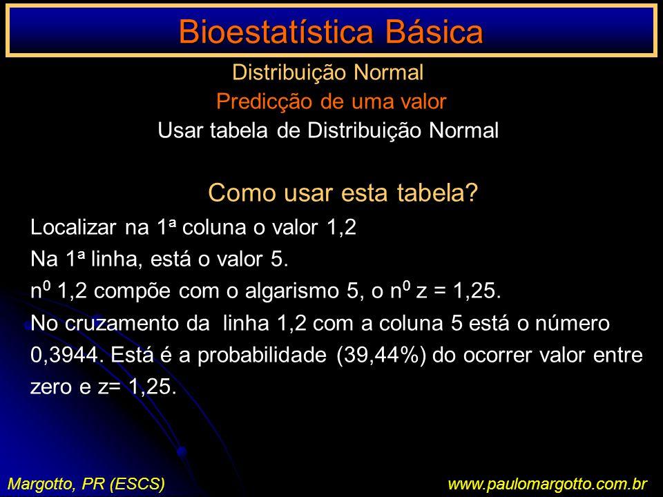 Bioestatística Básica Margotto, PR (ESCS)www.paulomargotto.com.br Distribuição Normal Predicção de uma valor Usar tabela de Distribuição Normal Como u