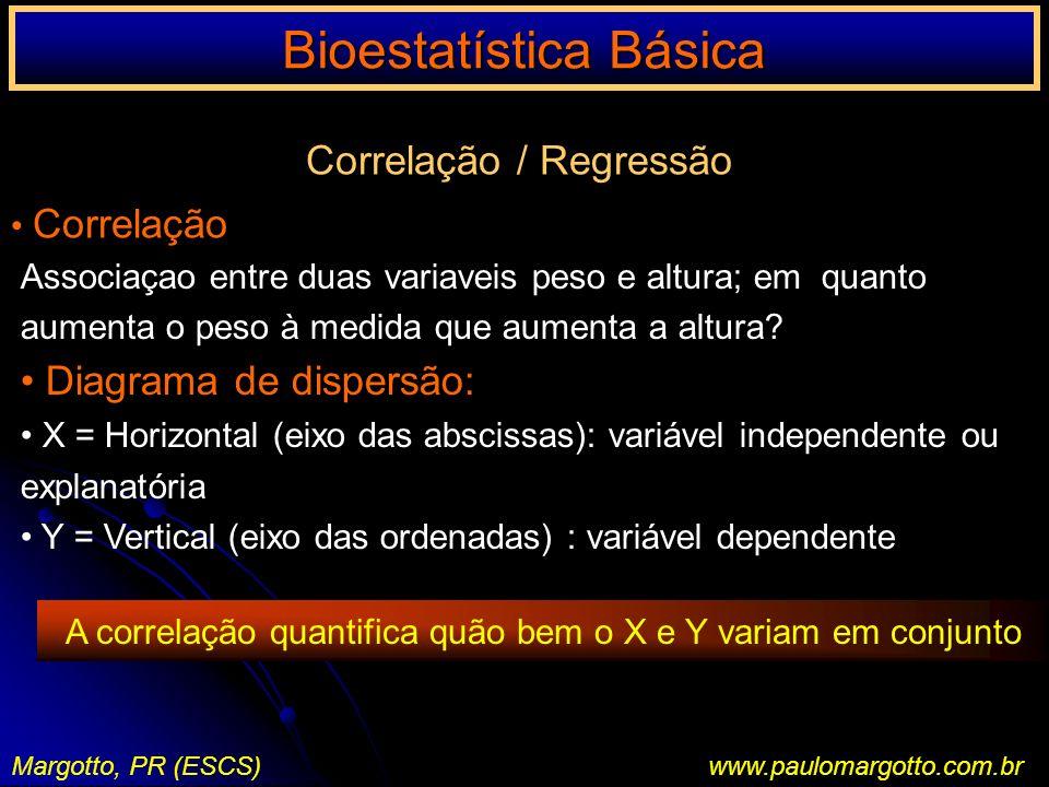 Bioestatística Básica Margotto, PR (ESCS)www.paulomargotto.com.br Correlação / Regressão Correlação Associaçao entre duas variaveis peso e altura; em