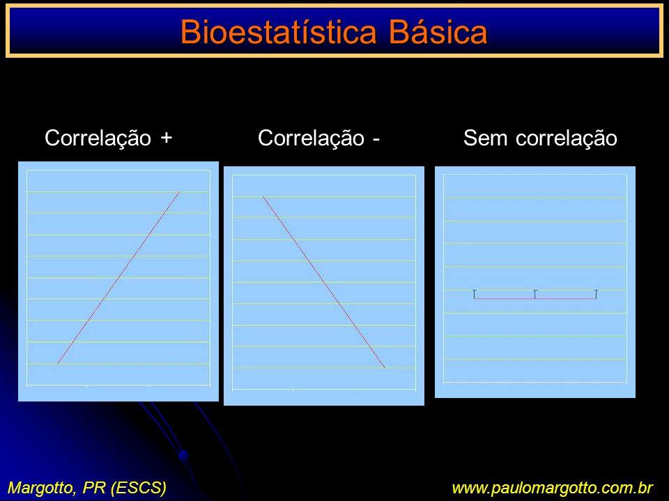 Bioestatística Básica Margotto, PR (ESCS)www.paulomargotto.com.br Correlação + Correlação - Sem correlação