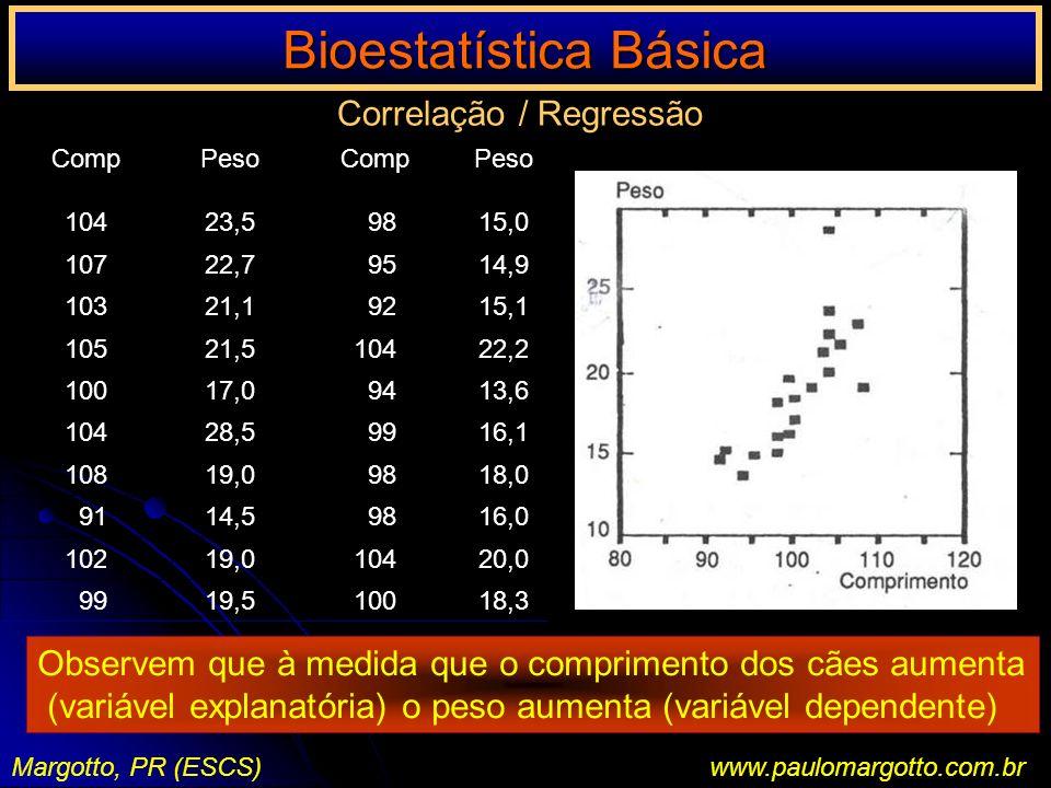 Bioestatística Básica Margotto, PR (ESCS)www.paulomargotto.com.br Correlação / Regressão CompPesoCompPeso 10423,5 9815,0 10722,7 9514,9 10321,1 9215,1
