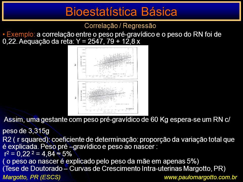 Bioestatística Básica Margotto, PR (ESCS)www.paulomargotto.com.br Correlação / Regressão Exemplo: a correlação entre o peso pré-gravídico e o peso do