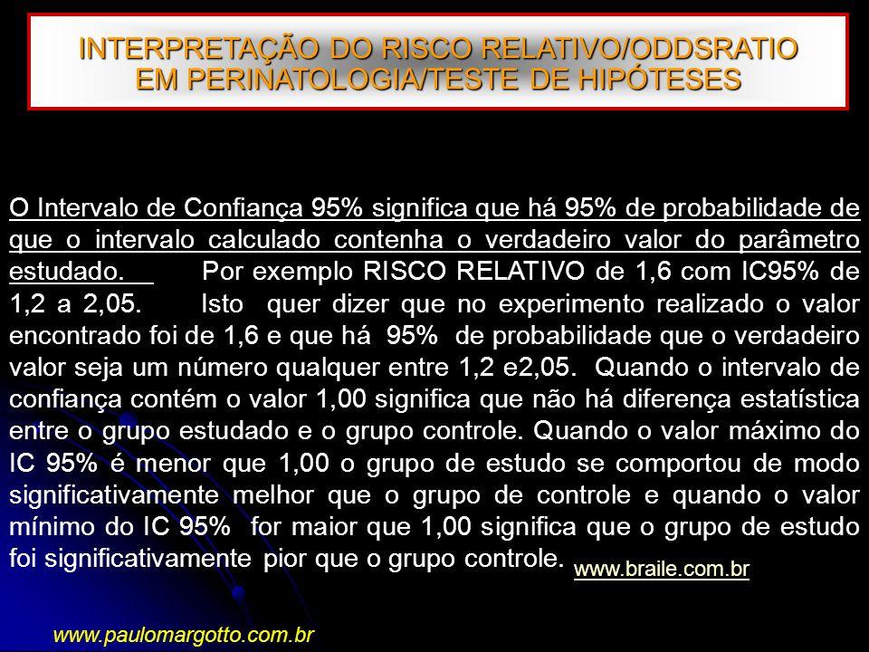 O Intervalo de Confiança 95% significa que há 95% de probabilidade de que o intervalo calculado contenha o verdadeiro valor do parâmetro estudado. Por