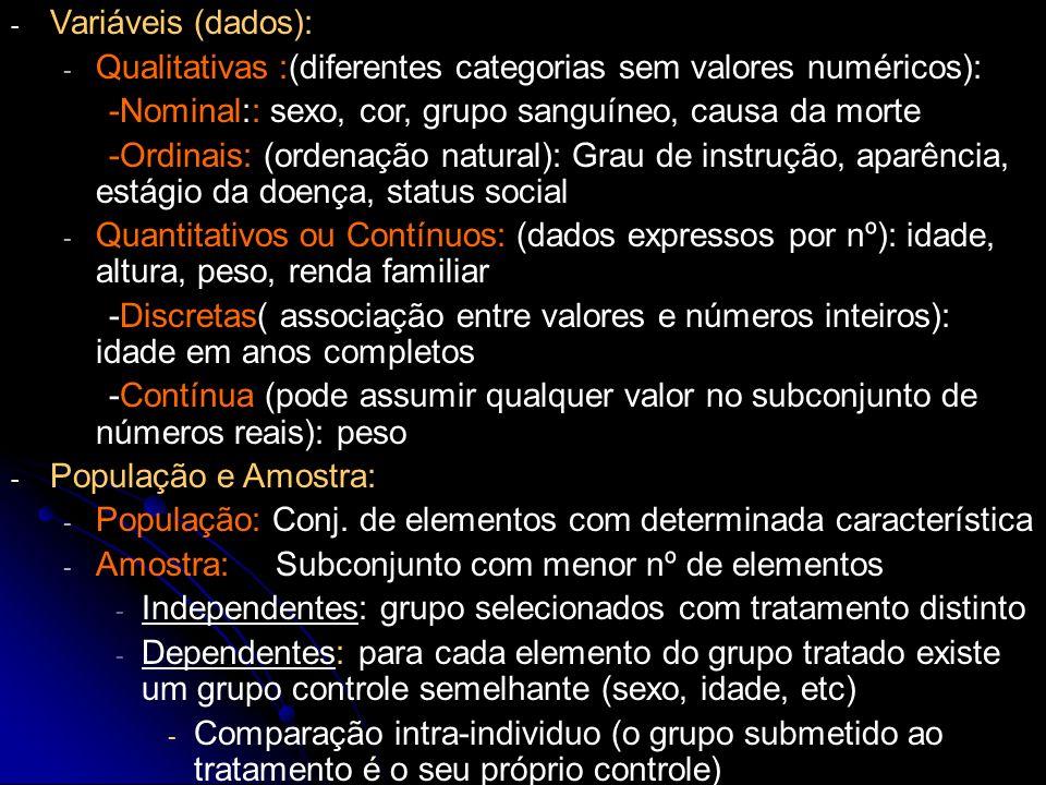 - Variáveis (dados): - Qualitativas :(diferentes categorias sem valores numéricos): -Nominal:: sexo, cor, grupo sanguíneo, causa da morte -Ordinais: (