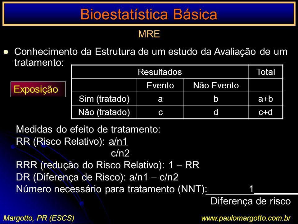 Bioestatística Básica Margotto, PR (ESCS)www.paulomargotto.com.br MRE Conhecimento da Estrutura de um estudo da Avaliação de um tratamento: Exposição