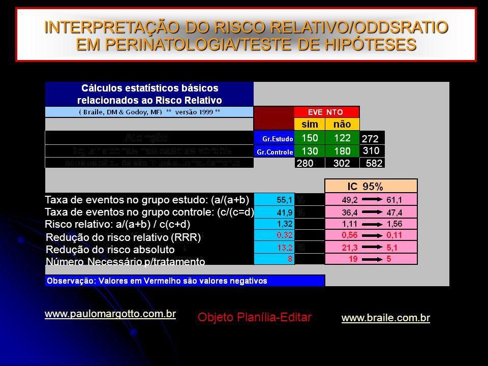272 310 280302 Taxa de eventos no grupo estudo: (a/(a+b) Taxa de eventos no grupo controle: (c/(c=d) Risco relativo: a/(a+b) / c(c+d) Redução do risco