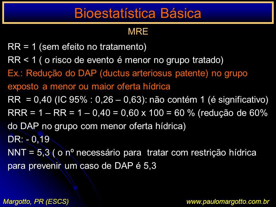 Bioestatística Básica Margotto, PR (ESCS)www.paulomargotto.com.br MRE RR = 1 (sem efeito no tratamento) RR < 1 ( o risco de evento é menor no grupo tr