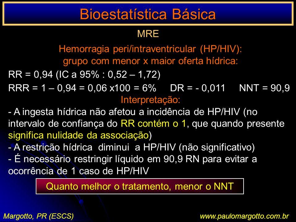 Bioestatística Básica Margotto, PR (ESCS)www.paulomargotto.com.br MRE Hemorragia peri/intraventricular (HP/HIV): grupo com menor x maior oferta hídric