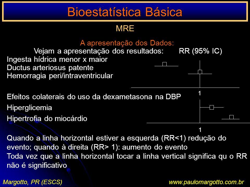 Bioestatística Básica Margotto, PR (ESCS)www.paulomargotto.com.br MRE A apresentação dos Dados: Vejam a apresentação dos resultados: RR (95% IC) Inges