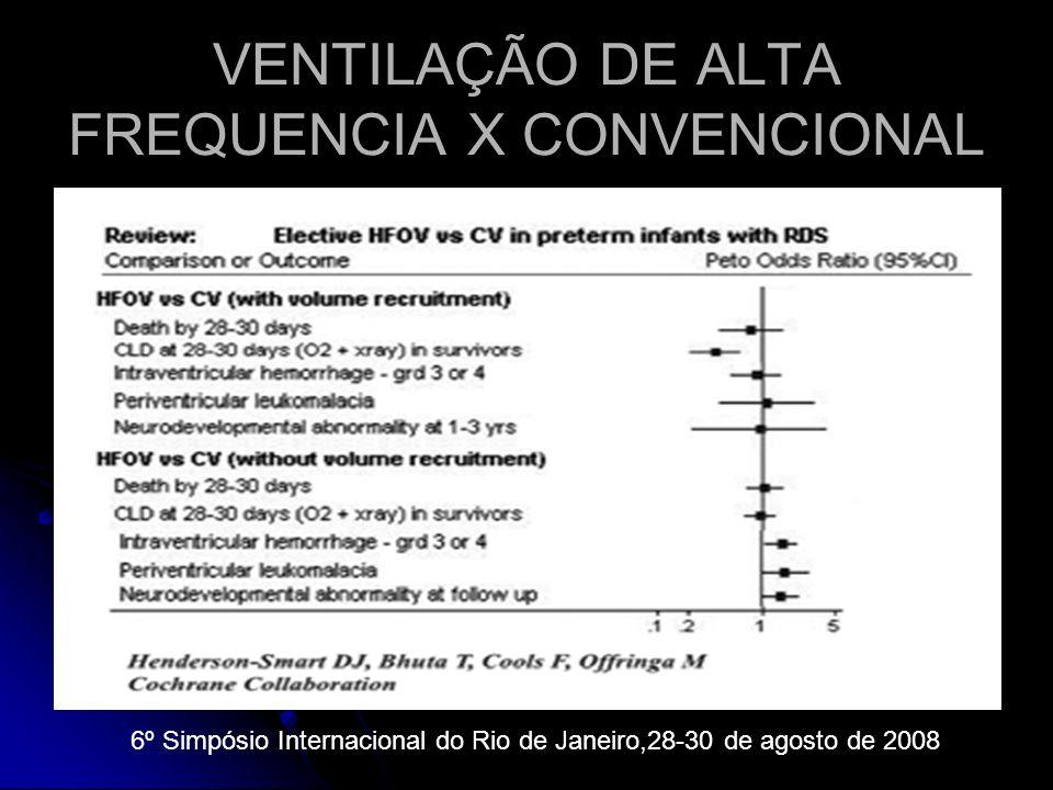 VENTILAÇÃO DE ALTA FREQUENCIA X CONVENCIONAL 6º Simpósio Internacional do Rio de Janeiro,28-30 de agosto de 2008