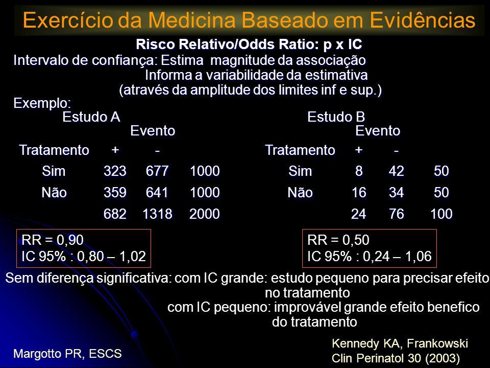 Risco Relativo/Odds Ratio: p x IC Intervalo de confiança: Estima magnitude da associação Informa a variabilidade da estimativa Informa a variabilidade