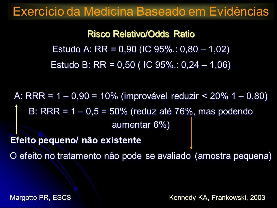 Risco Relativo/Odds Ratio Estudo A: RR = 0,90 (IC 95%.: 0,80 – 1,02) Estudo B: RR = 0,50 ( IC 95%.: 0,24 – 1,06) A: RRR = 1 – 0,90 = 10% (improvável r