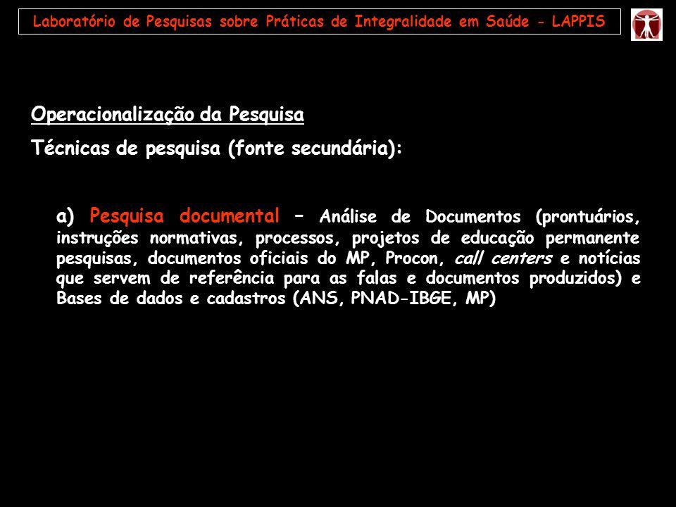 Operacionalização da Pesquisa Técnicas de pesquisa (fonte secundária): a) Pesquisa documental – Análise de Documentos (prontuários, instruções normati