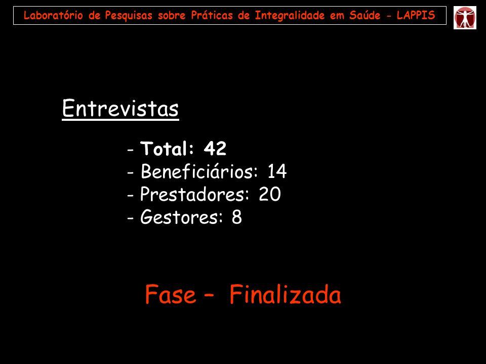 Laboratório de Pesquisas sobre Práticas de Integralidade em Saúde - LAPPIS Entrevistas - Total: 42 - Beneficiários: 14 - Prestadores: 20 - Gestores: 8