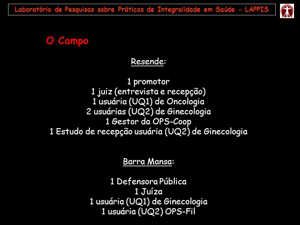 Laboratório de Pesquisas sobre Práticas de Integralidade em Saúde - LAPPIS O Campo Resende: 1 promotor 1 juiz (entrevista e recepção) 1 usuária (UQ1)