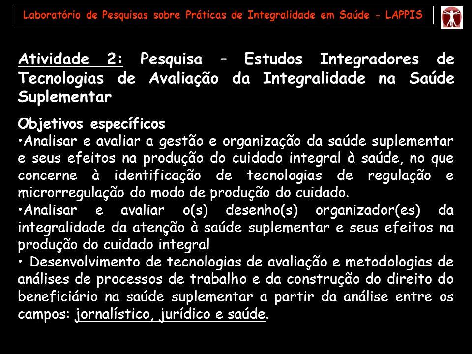 Atividade 2: Pesquisa – Estudos Integradores de Tecnologias de Avaliação da Integralidade na Saúde Suplementar Objetivos específicos Analisar e avalia