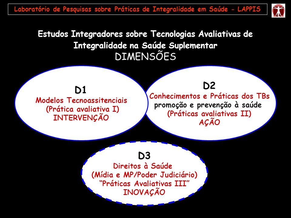 D2 Conhecimentos e Práticas dos TBs promoção e prevenção à saúde (Práticas avaliativas II) AÇÃO D3 Direitos à Saúde (Mídia e MP/Poder Judiciário) Prát