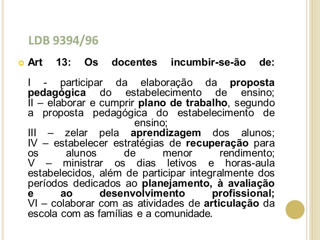 LDB 9394/96 Art 13: Os docentes incumbir-se-ão de: I - participar da elaboração da proposta pedagógica do estabelecimento de ensino; II – elaborar e c