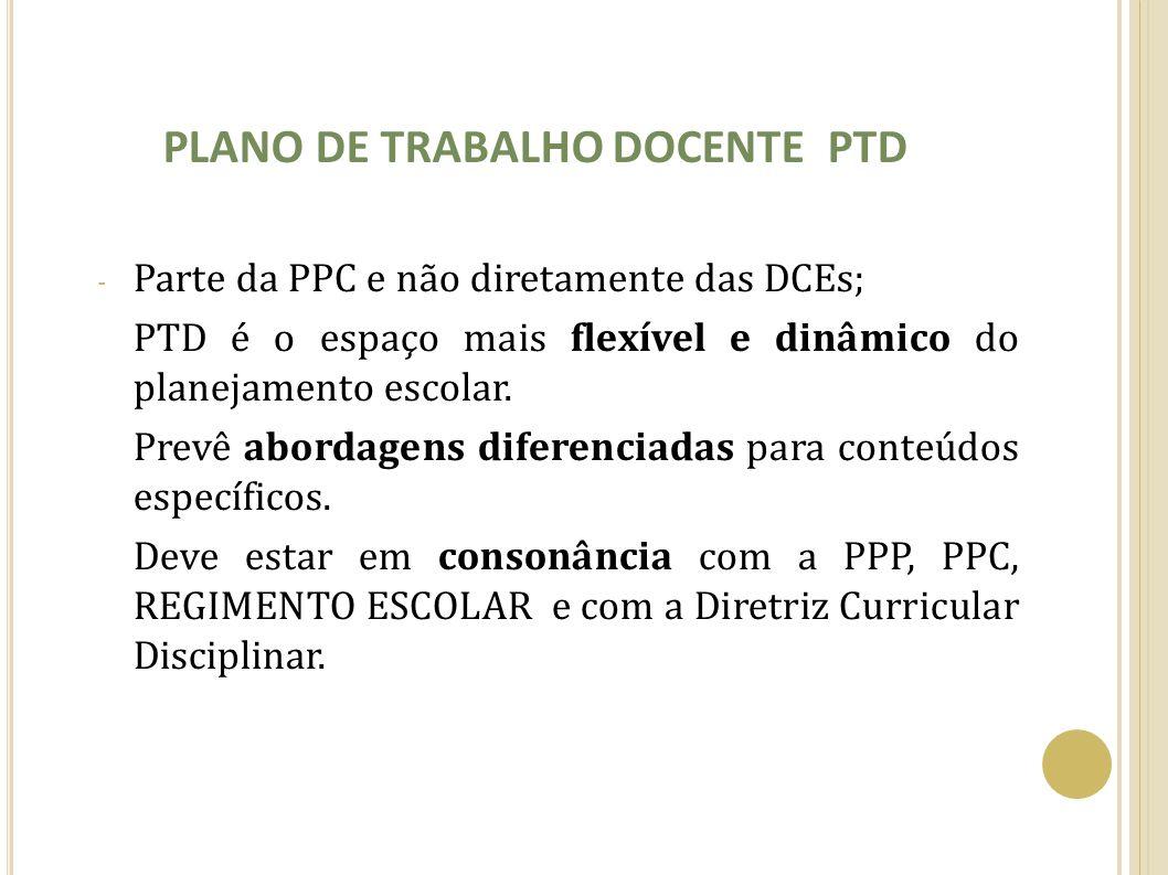 PLANO DE TRABALHO DOCENTE PTD - Parte da PPC e não diretamente das DCEs; PTD é o espaço mais flexível e dinâmico do planejamento escolar. Prevê aborda
