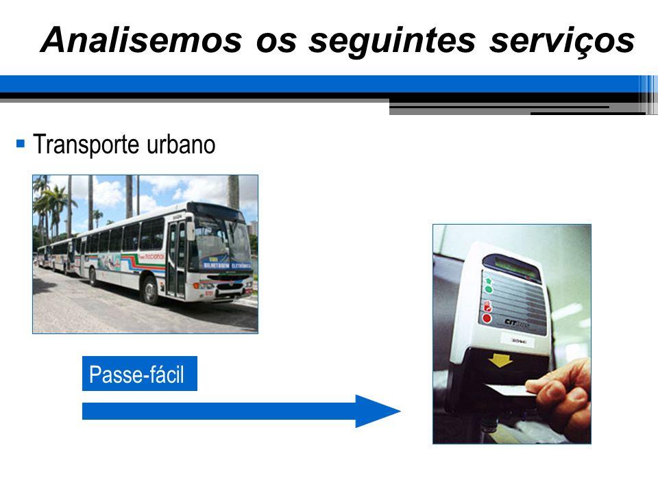 Analisemos os seguintes serviços Transporte urbano Passe-fácil