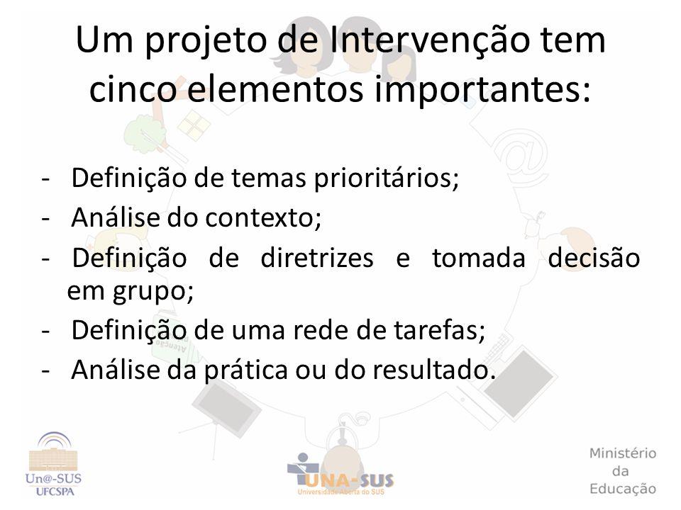 Um projeto de Intervenção tem cinco elementos importantes: - Definição de temas prioritários; - Análise do contexto; - Definição de diretrizes e tomad
