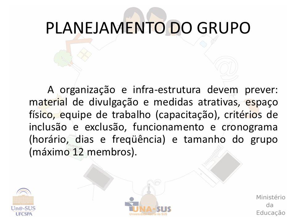 PLANEJAMENTO DO GRUPO A organização e infra-estrutura devem prever: material de divulgação e medidas atrativas, espaço físico, equipe de trabalho (cap