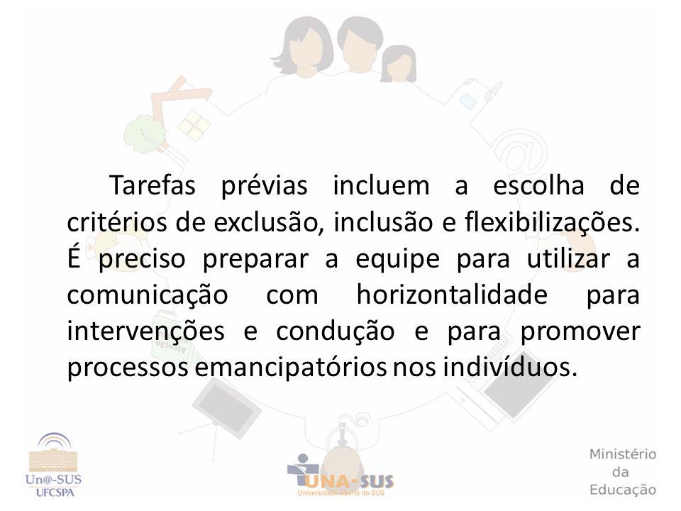 Tarefas prévias incluem a escolha de critérios de exclusão, inclusão e flexibilizações. É preciso preparar a equipe para utilizar a comunicação com ho