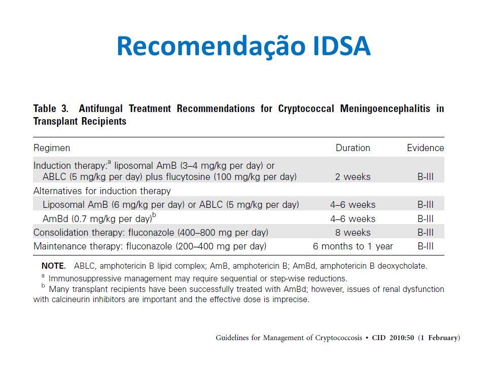 Recomendação IDSA